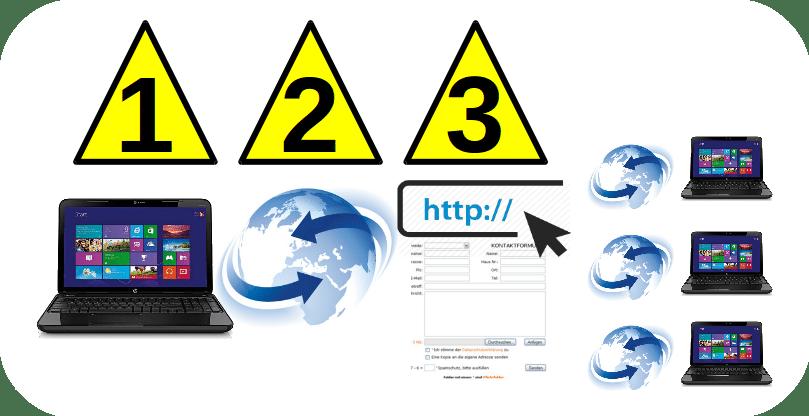 Die 3 Sicherheitsrisiken